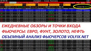 Форекс аналитика нефть, золото, евро, фунт - точки входа 21.03.2016