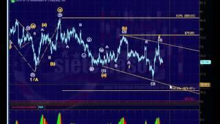 Conteo de ondas elliott del USDJPY para el 23 a 29 de Septiembre