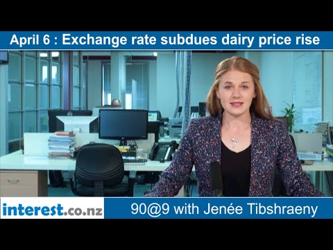 90 seconds @ 9am : Exchange rate subdues dairy price rise
