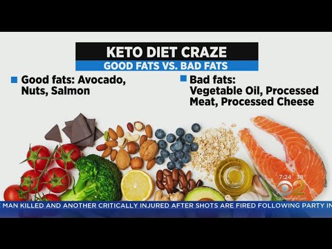 Keto Diet Pros, Cons And Tips For Making It Work