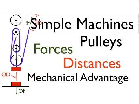 Pulleys, Simple Machines, Defining Forces, Distances and MA, Part 1