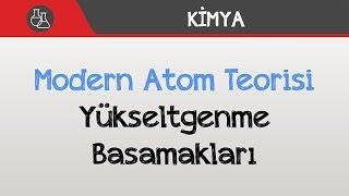 Modern Atom Teorisi - Yükseltgenme Basamakları