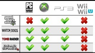 2013: PC Gaming To Have More Exclusives Than All Three Consoles Combined (Again)