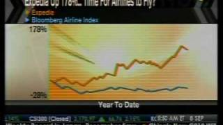 Airfares Down... But Airlines A Buy? - Bloomberg