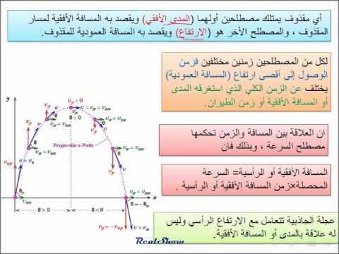 المتجهات في الفيزياء pdf