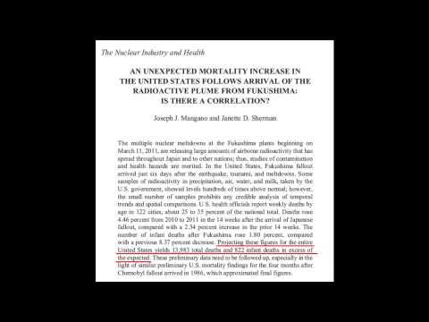 ☢ Fukushima Contamination & Death Tolls ☢ (mirror)