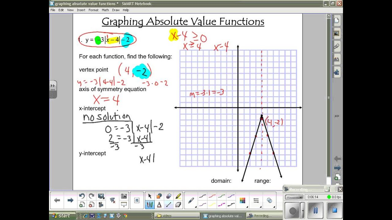 trigonomic functions how to find a value