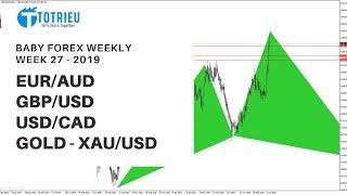 Phân tích thị trường Forex: Gold - XAU/USD, GBP/USD, EUR/AUD, USD/CAD (01-05/07/2019)