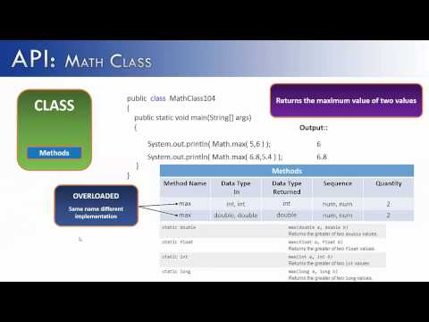 API Part 1: Math Class (Java)