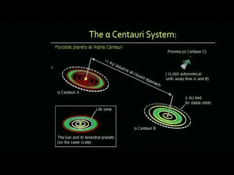 Michael Endl - Planet X Nibiru - The presentation you do not know