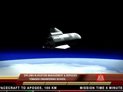 Sub-orbital Space Plane for Space Tourism
