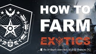 The Complete Guide to Farming Exotics | Tom Clancy's The Division