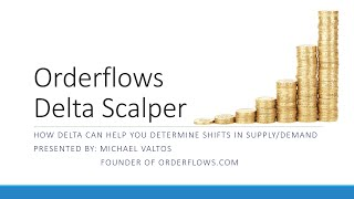 orderflows delta scalper how delta can help you determine shifts in supply and demand with order flo