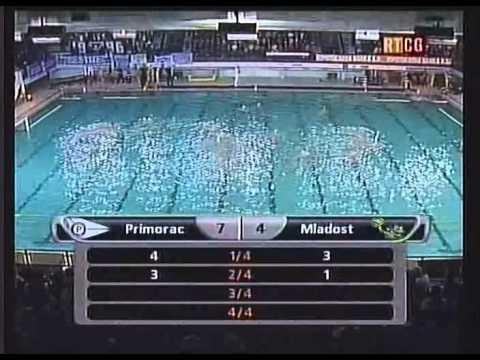 Jadranska vaterpolo liga 2008-09 Primorac - Mladost 12-5