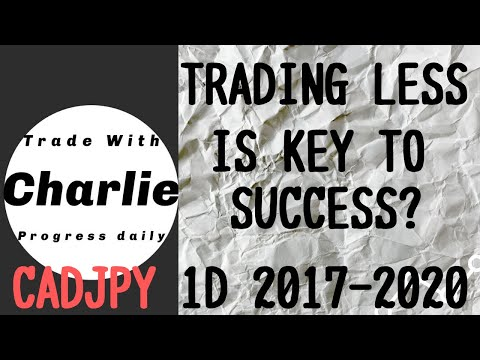 Forex trading (trading less is key to success?) MUST WATCH!