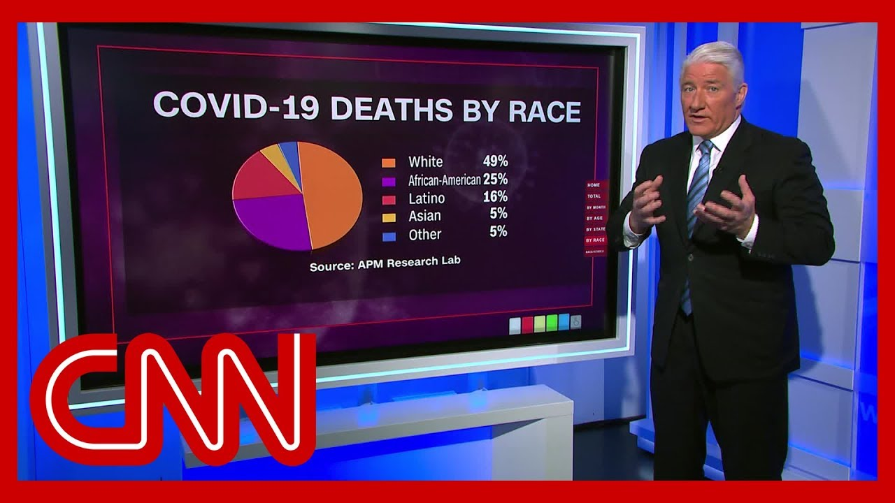 John King: This coronavirus statistic is frustrating
