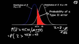 Calculating Power and the Probability of a Type II Error (A One-Tailed Example)