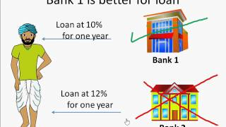 Maths - Calculating interest and comparing interest rates of different loans - English