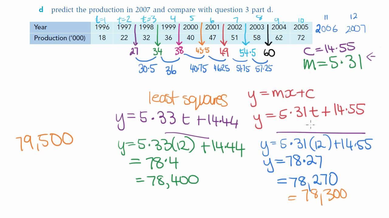 statistics math examples