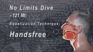 """121 Mt No Limits """"Handsfree"""""""