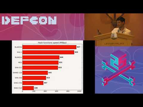 DEF CON 25 Crypto and Privacy Village - David Wong - SHA 3 vs The World