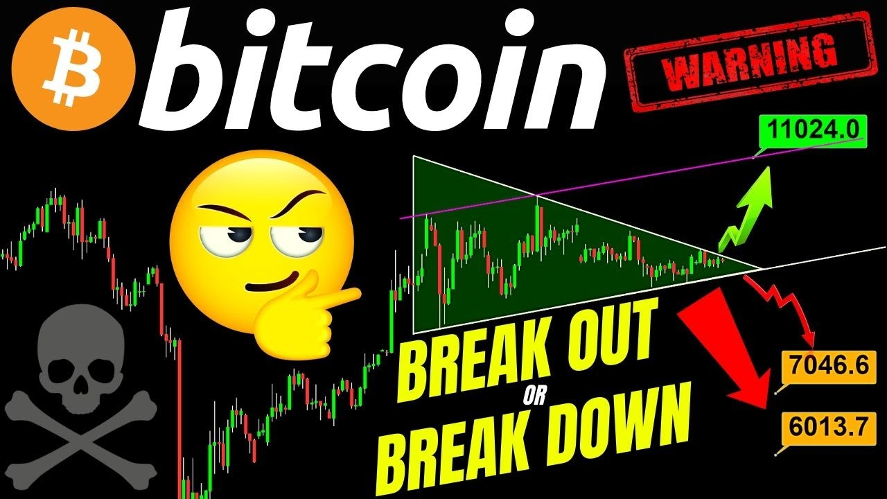 BREAK OUT or BREAK DOWN for BITCOIN!!?? Crypto TA charts, price prediction, analysis, news, trading