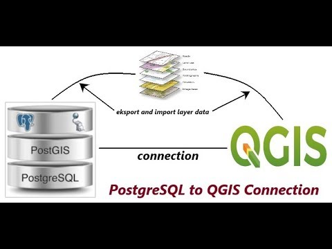 POSTGRESQL TO QGIS