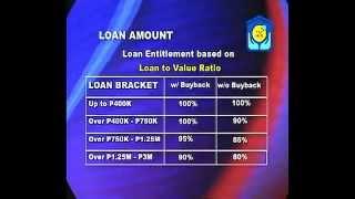 pag ibig housing loan hdmf