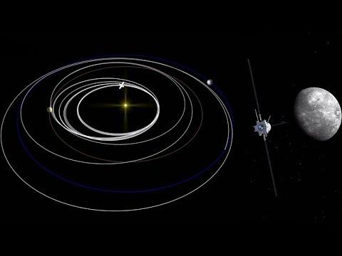 BepiColombo  orbit and timeline