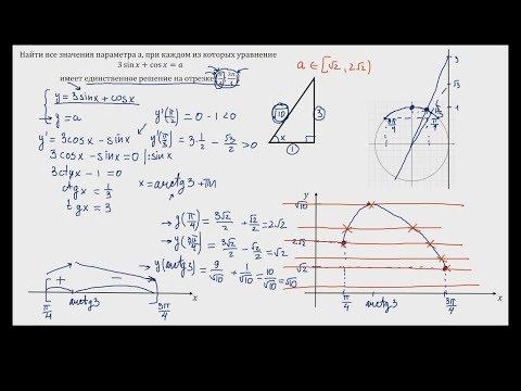 Разбор номера 18 из досрочного ЕГЭ резервный день Обычный параметр, решается графически
