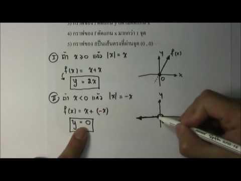 เฉลยคณิตศาสตร์ O-NET ม.6 ปี 59 ข้อ 9