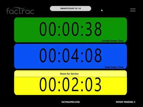 FacTrac: SmartCount SC-19. Production Display with Current Down Time, Total Down Time and Down Time
