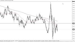 EUR/USD Technical Analysis for April 20, 2020 by FXEmpire