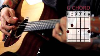 Sweet Home Alabama Beginner Guitar Lesson