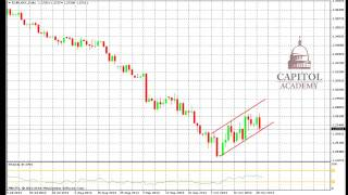 EUR/USD Technical Analysis for Oct  22  2014  Forex