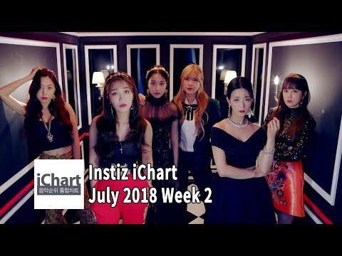 Top 20 Instiz iChart Sales Chart - July 2018 Week 2