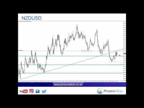 Forex & Market Update - Wednesday 11th January (COT & Seasonality)