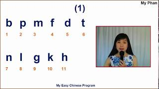Initials in Chinese Pinyin
