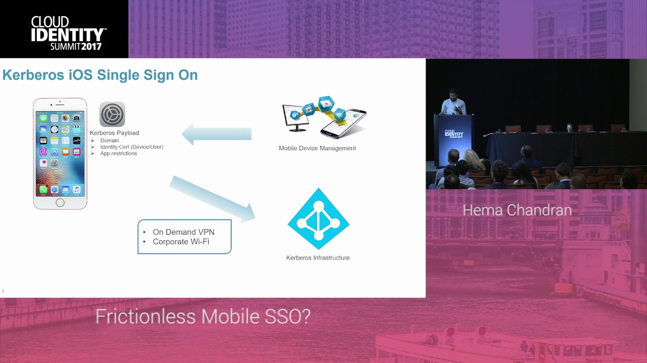 6 22 Frictionless Mobile Sso Cis 2017 Youtube