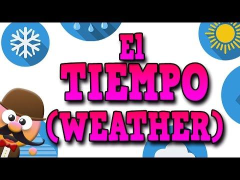 El tiempo meteorol gico en ingl s the weather aprende for Tiempo aprender ingles