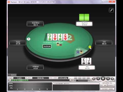 Improving Your Red Line In Poker