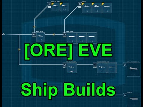 [ORE] Ship Builds - Fit Theorycrafting - EVE Online Live