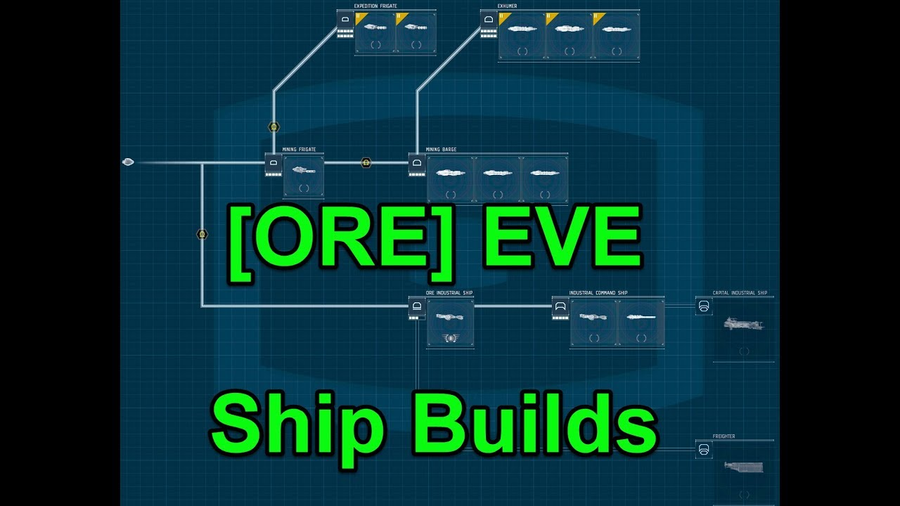 medium resolution of  ore ship builds fit theorycrafting eve online live youtube