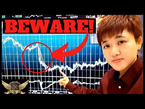 Forex Trading Risks You Can't Afford to Ignore