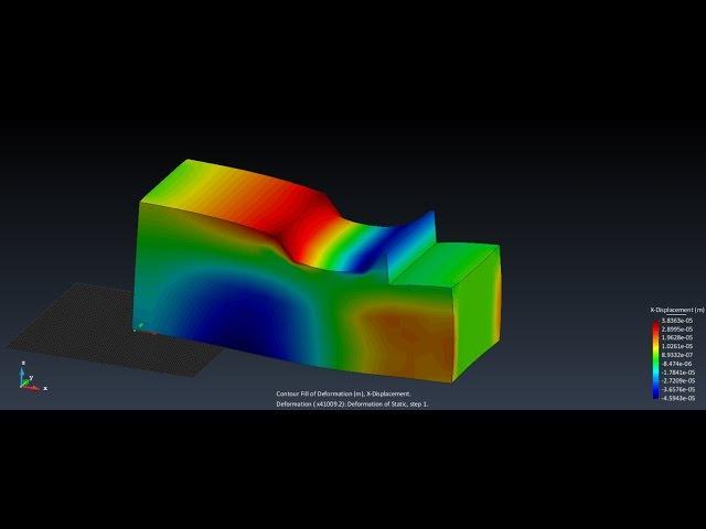 Tutorial : Retaining Wall (Elastic, 3D Elements)