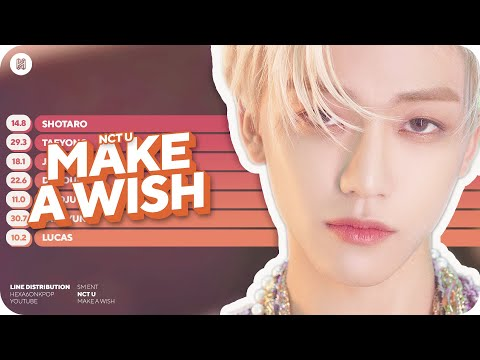 NCT U - Make A Wish (Birthday Song) Line Distribution (Color Coded)