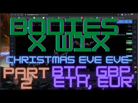 Part 2 12.23 - Bodies X Wix - Forex Live Setups (Smart Money) #EURGBP #EURUSD #GBPUSD #XAUUSD