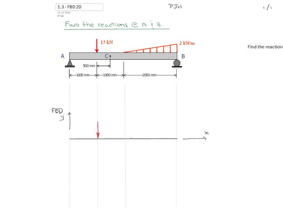 statics - free body diagram (fbd) (ex 1.1 - part i) - youtube free body diagram of ramp