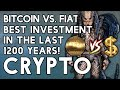 THE TERRIFYING BITCOIN CHART NO ONE WANTS TO SEE - BTC/CRYPTOCURRENCY TRADING ANALYSIS