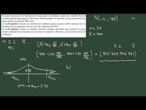 2. Ejercicio 2 teoría muestras: intervalo de confianza para la media y error.